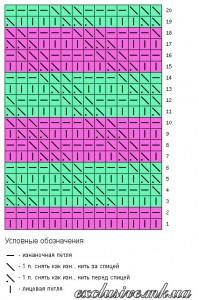 Схема узора тканое полотно