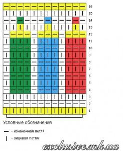 Схема- орнамент цветные карандаши