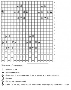 схема-бантики