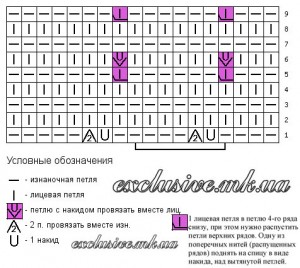 Схема дорожки из вытянутых петель