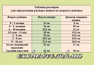 Таблица размеров для шапки