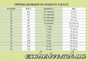Таблица размеров по возрасту и росту