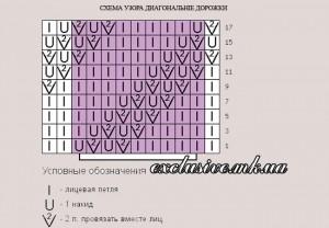 схема узора диагональные дорожки