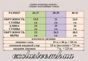 таблица размеров для модели-4