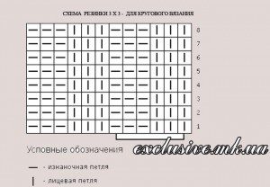 схема резинки 3х3
