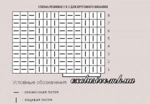 схема резинки 3х3 для кругового вязания