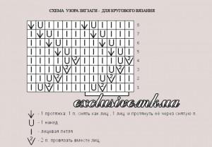 схема зигзаги для кругового вязания