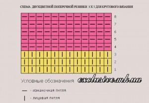 схема поперечной резинки3х5 для кругового вязания