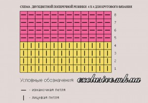 схема поперечной резинки 4х4 для кругового вязания