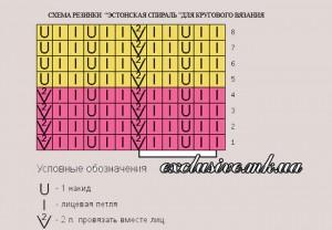схема резинки эстонская спираль