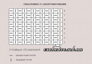 схема резинки 1х1 для кругового вязания