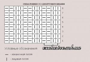 схема резинки 2х2 для кругового вязания
