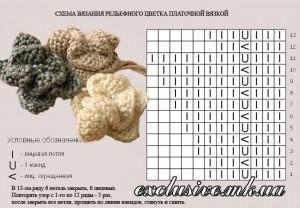схема вязания рельефного цветка
