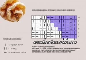 схема вязания цветов спицами
