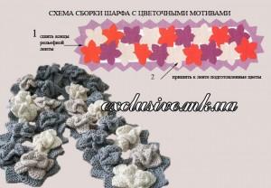 схема сборки шарфа