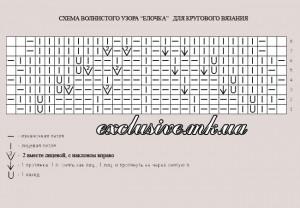 """схема волнистого узора """"елочка"""" для кругового вязания"""