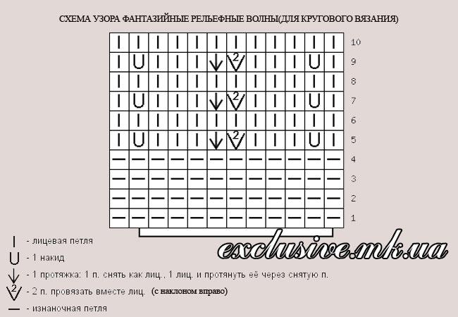 Схемы узоров для кругового вязание