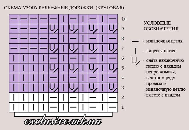схема узора рельефные дорожки для кругового вязания