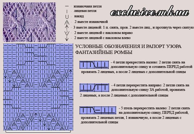 условные обозначения  к схеме узора фантазийные ромбы