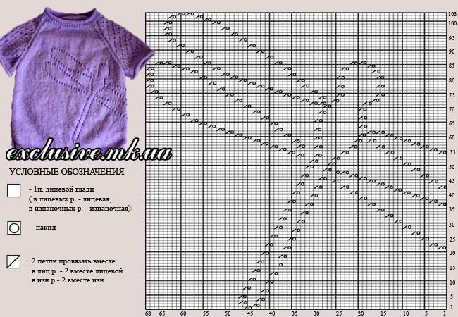 """""""蜻蜓""""童衫(从三个月到10岁) - maomao - 我随心动"""