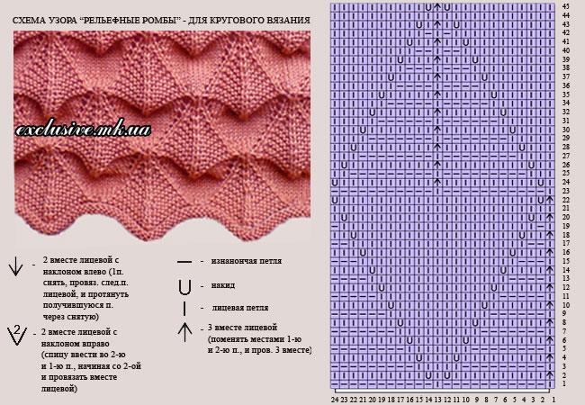 схема узора рельефные ромбы-круговая