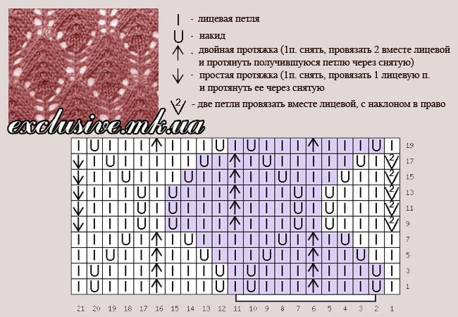 схема узора с ажурными листочками