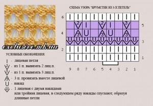 схема узора брумстик спицами из 3-х петель