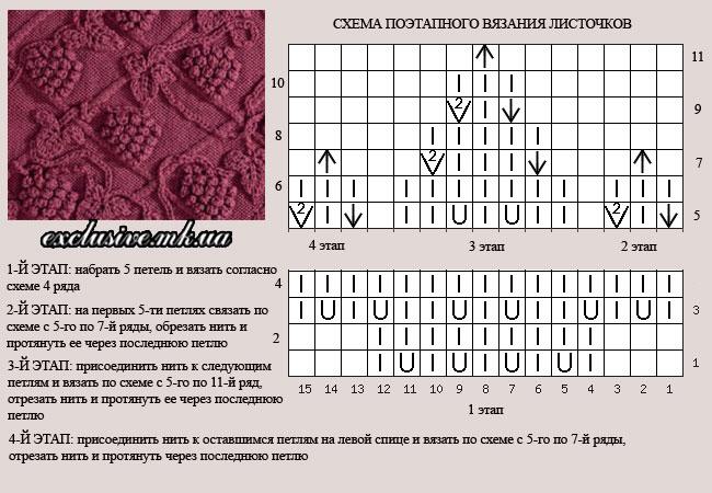 sxema-vyazaniya-listochkov