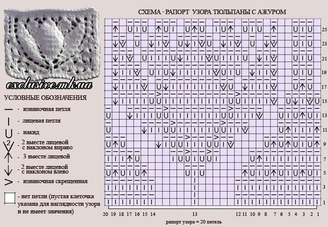 sxema-raport-tyulpany-s-azhurom