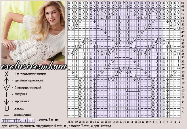 sxema-tyulpany-s-kosami-i-azhurnymi-dorozhkami