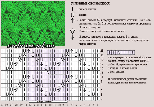 ornament-iz-serdechek-s-perepletami