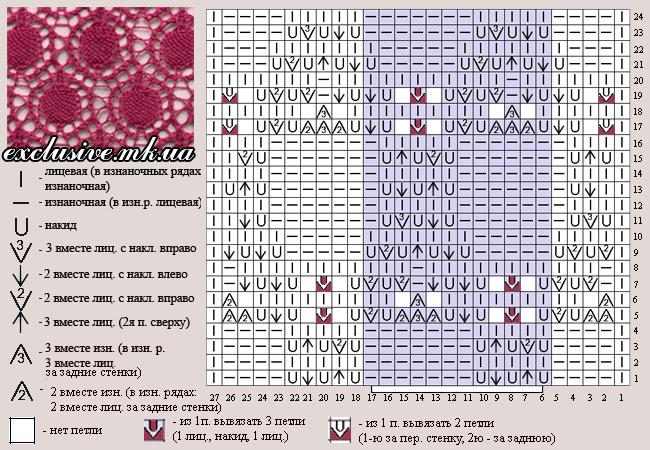 sxema-uzora-azhurnye-kolechki