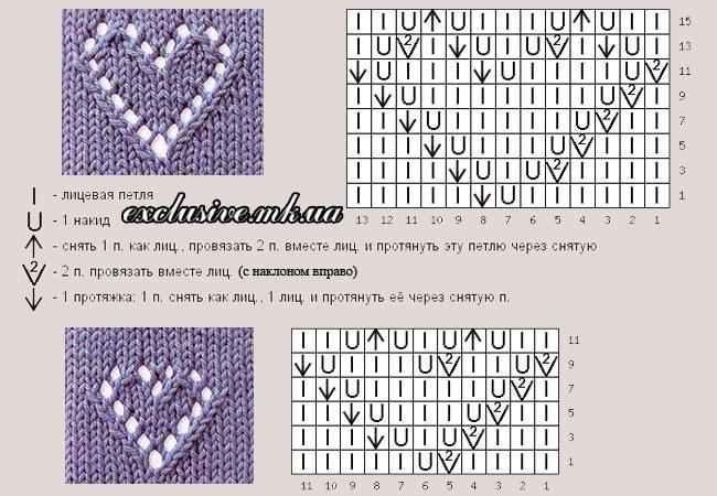 Ажурный узор сердечки спицами схемы 675
