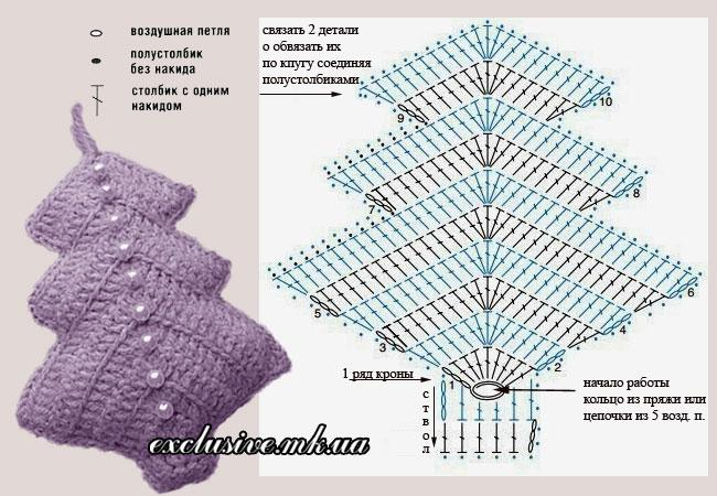 sxema-vyazaniya-elochki-podveski