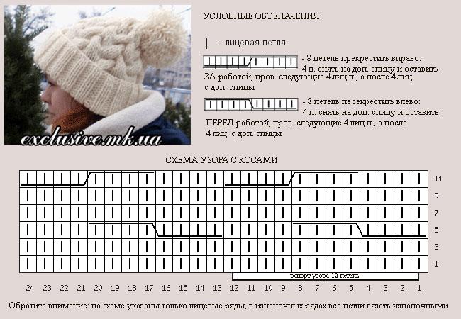 Схема вязания шапки спицами косичка 9