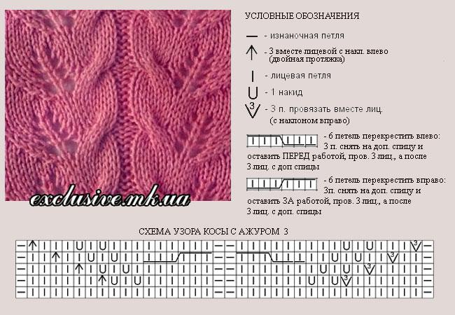 Косы с ажуром схема вязания 26