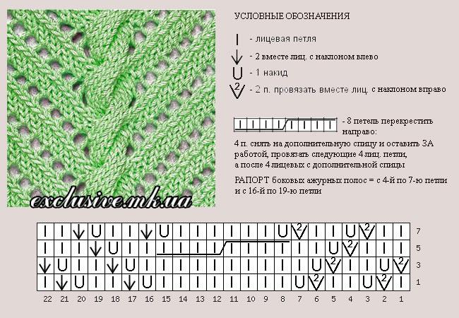 косы-с-ажуром