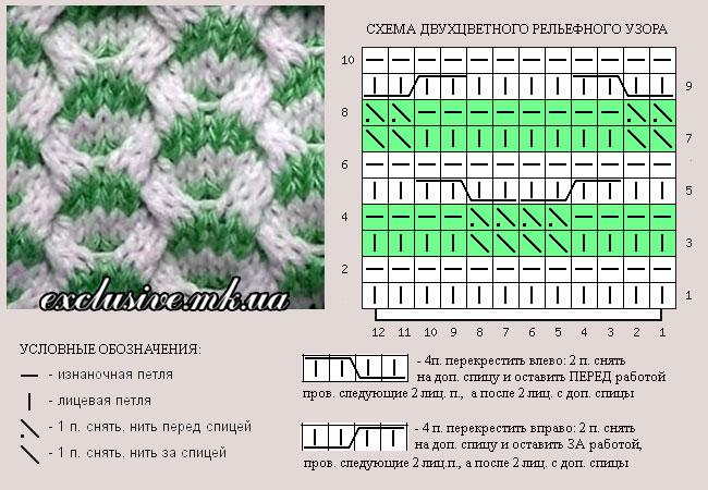 Вязание спицами двухцветные узоры с описанием и 310