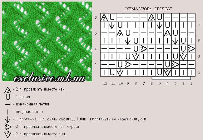 Ажурные узоры спицами схемы с описанием бабаева