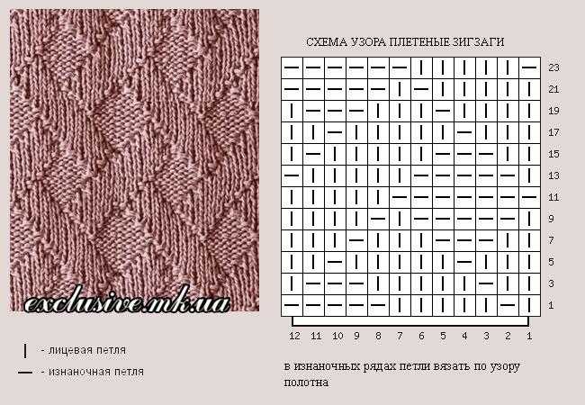 схема-узора-плетеные-зигзаги