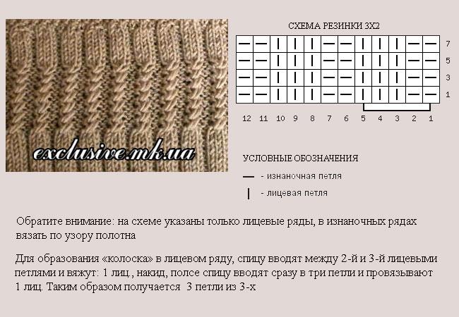 Вязание спицами резинка колоски схема 965