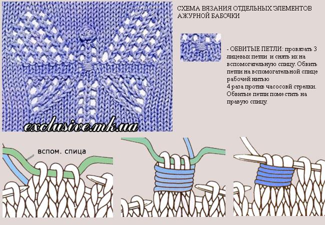 схема вязания элемента обвитые петли
