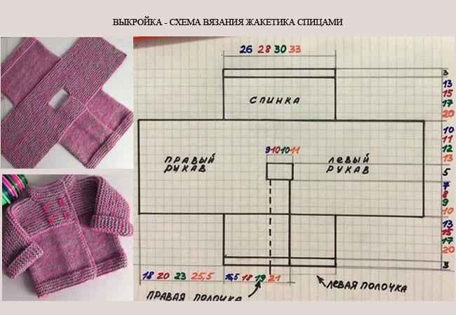 схема-вязания-жакетика