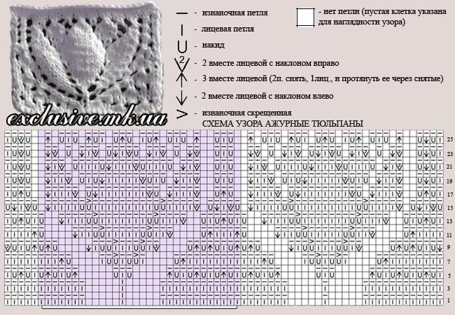 схема-узора-ажурные-тюльпаны