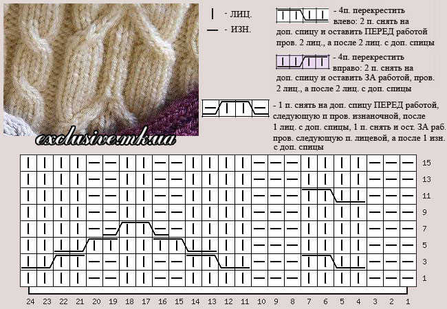 схема-узора-с-косами