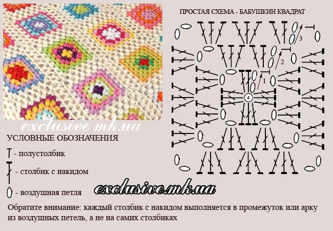 схема-бабушкин квадрат