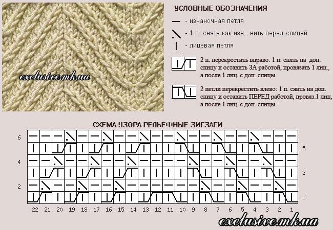 схема узора рельефные зигзаги