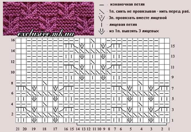 схема узора гиацинт