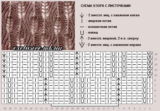 схема узора с листочками