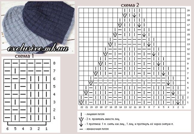 схемы вязания шапки